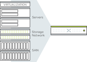 WhatWeDoExpress Hyperconverged infrastructure Nutanix